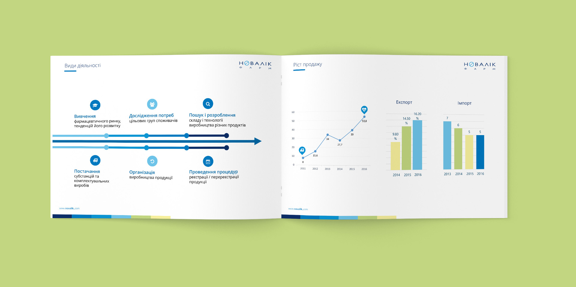 presentation design for the medical clinic