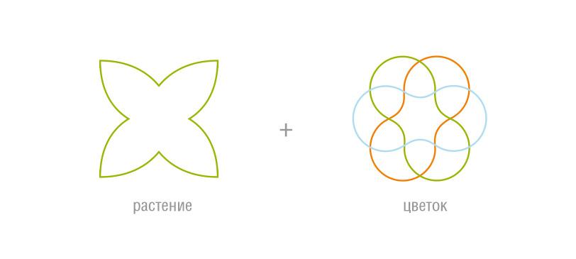 Farm logo design, logo design для сельскохозяйственной компании