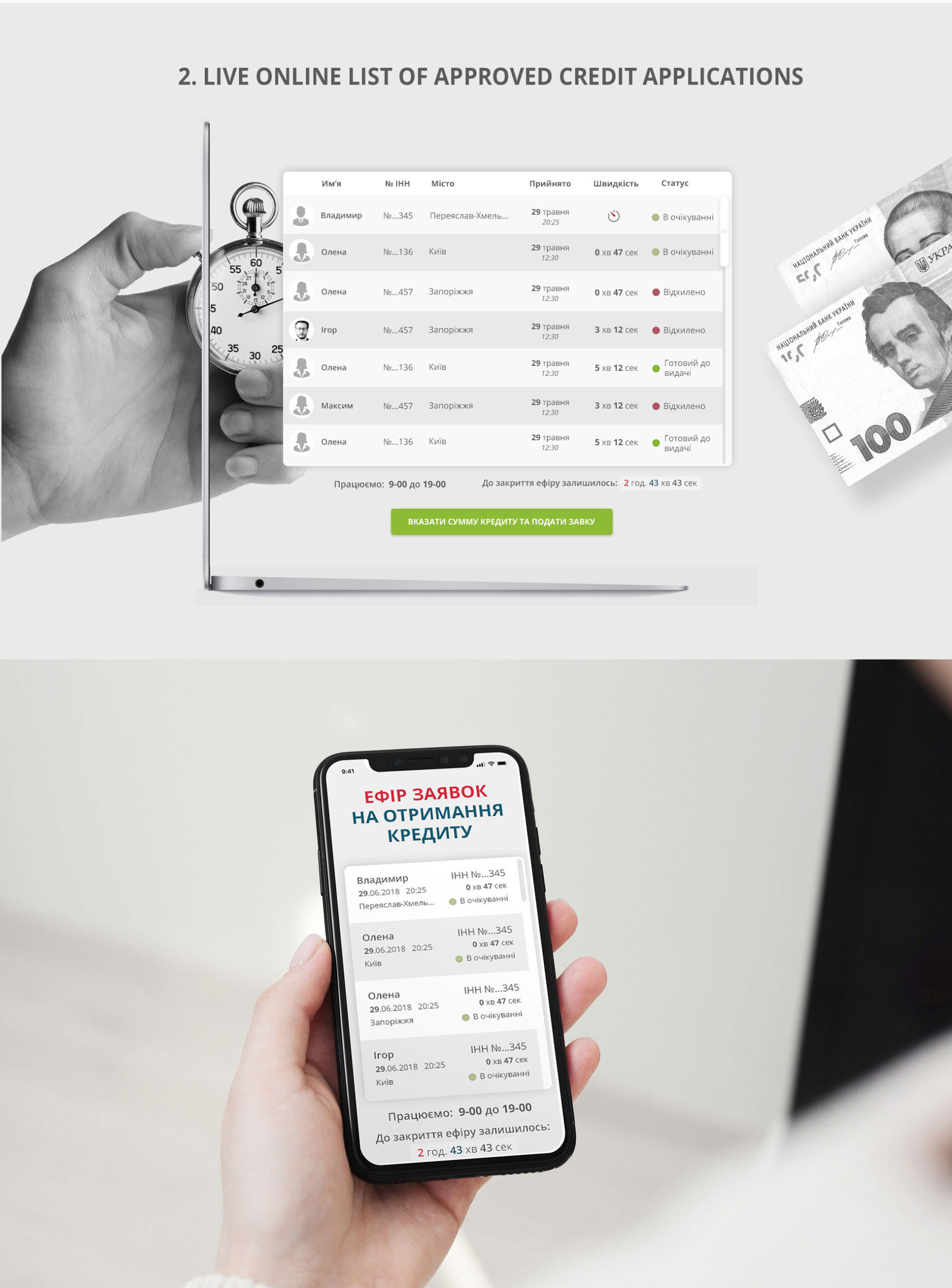 loans list order calculator