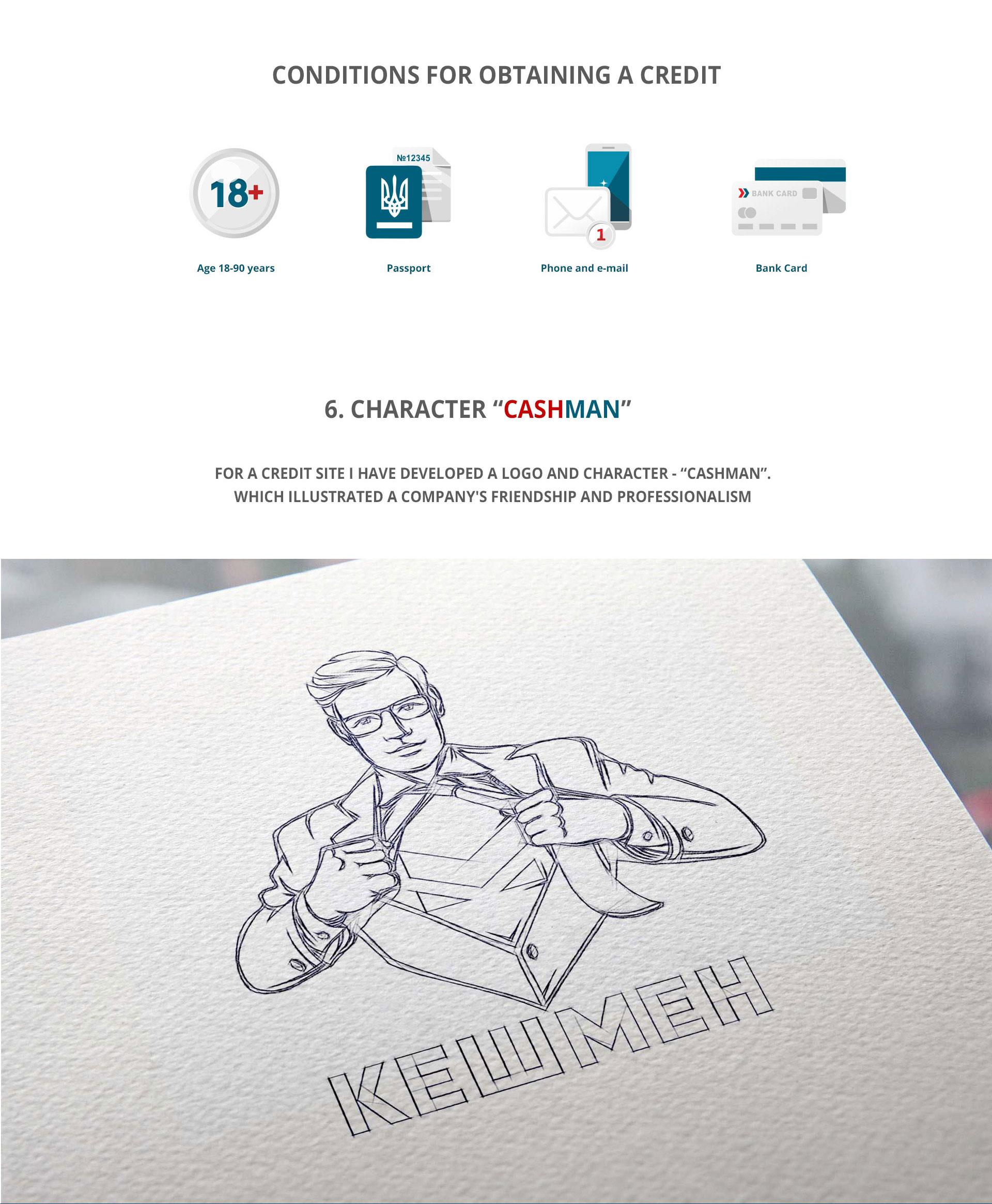 loan credit company character